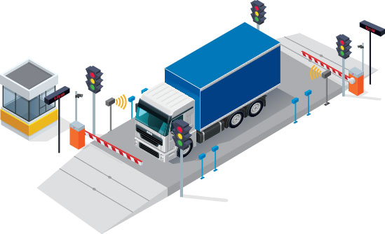 Unmanned Weighbridge Automation
